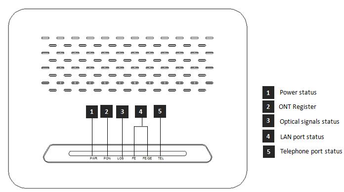 gpon onu led detail 2