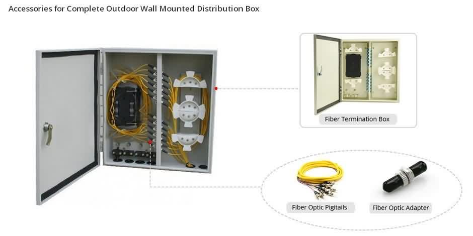 wall mount fiber terminal box-1
